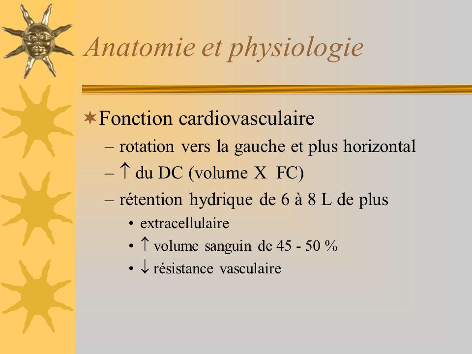 Anatomie et physiologie Fonction cardiovasculaire –rotation vers la gauche et plus horizontal – du DC (volume X FC) –rétention hydrique de 6 à 8 L de