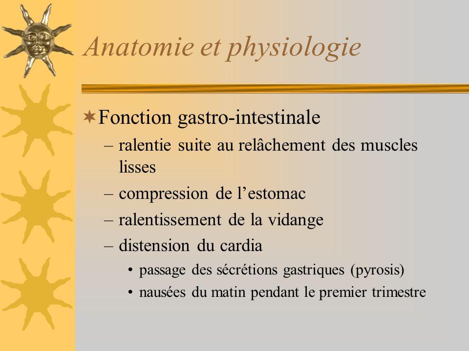 Anatomie et physiologie Fonction gastro-intestinale –ralentie suite au relâchement des muscles lisses –compression de lestomac –ralentissement de la v