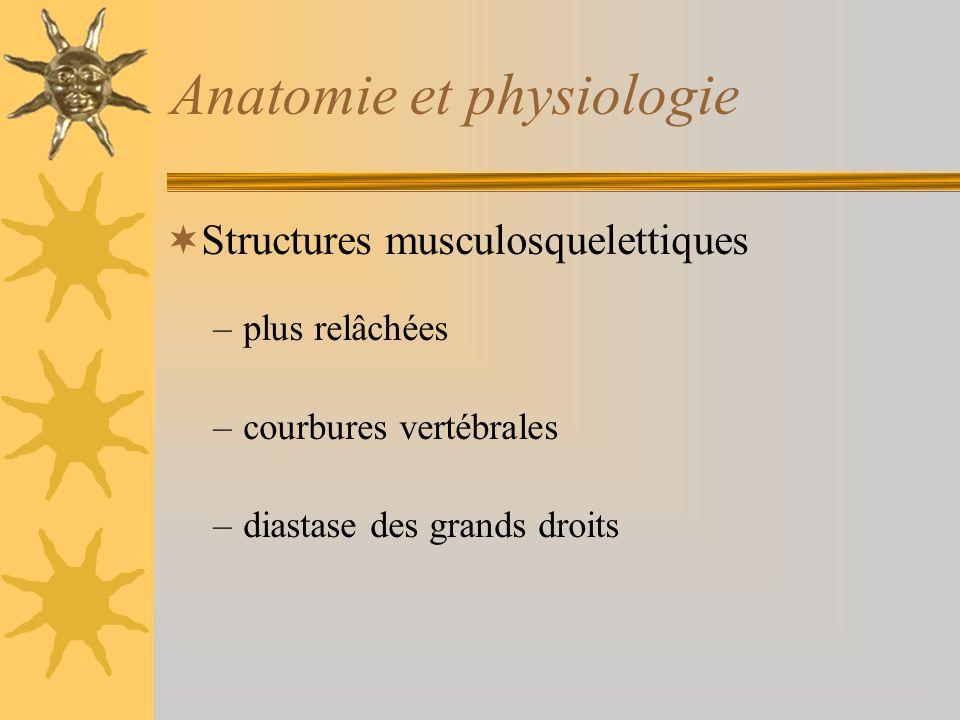 Anatomie et physiologie Structures musculosquelettiques –plus relâchées –courbures vertébrales –diastase des grands droits