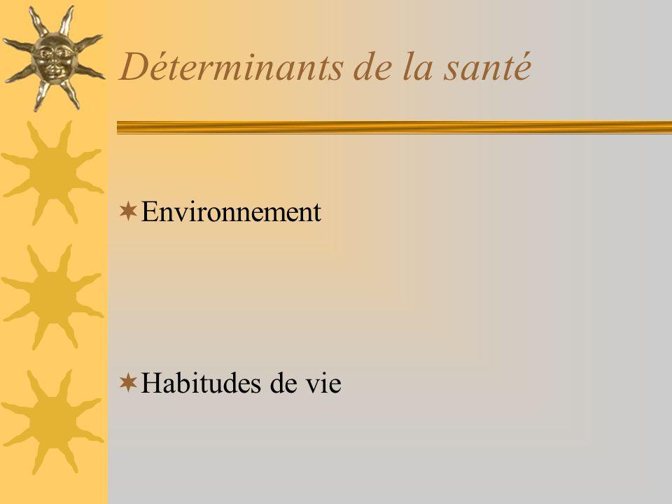 Déterminants de la santé Environnement Habitudes de vie