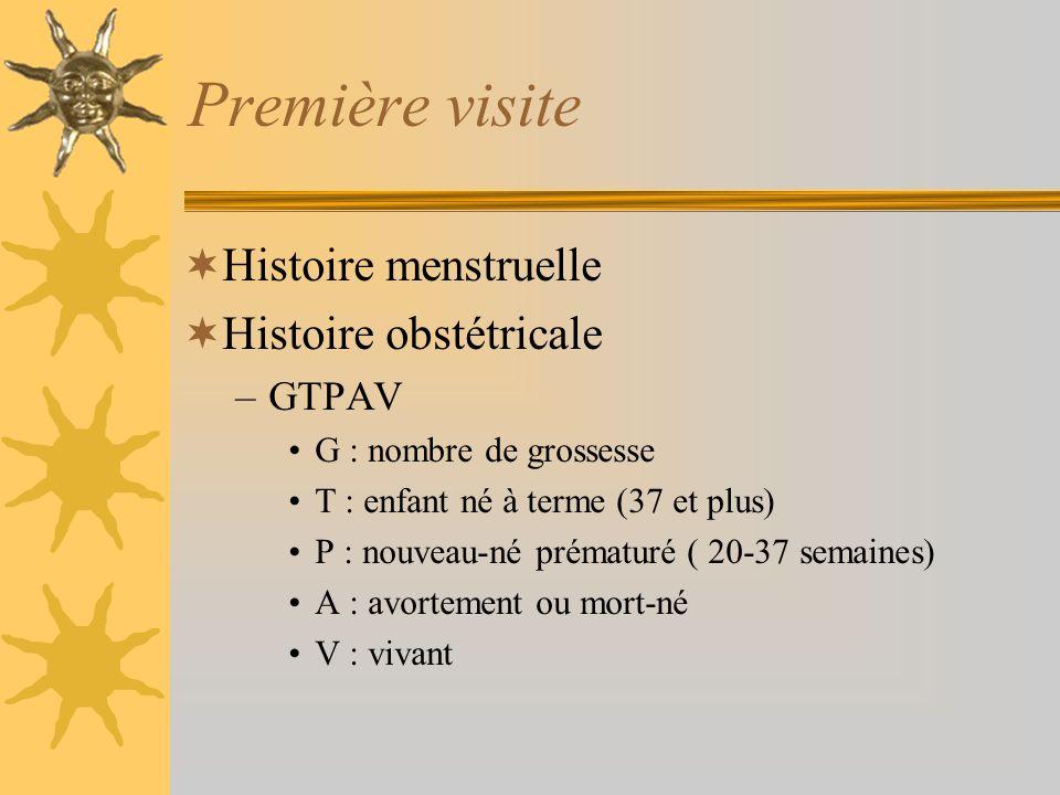 Première visite Histoire menstruelle Histoire obstétricale –GTPAV G : nombre de grossesse T : enfant né à terme (37 et plus) P : nouveau-né prématuré