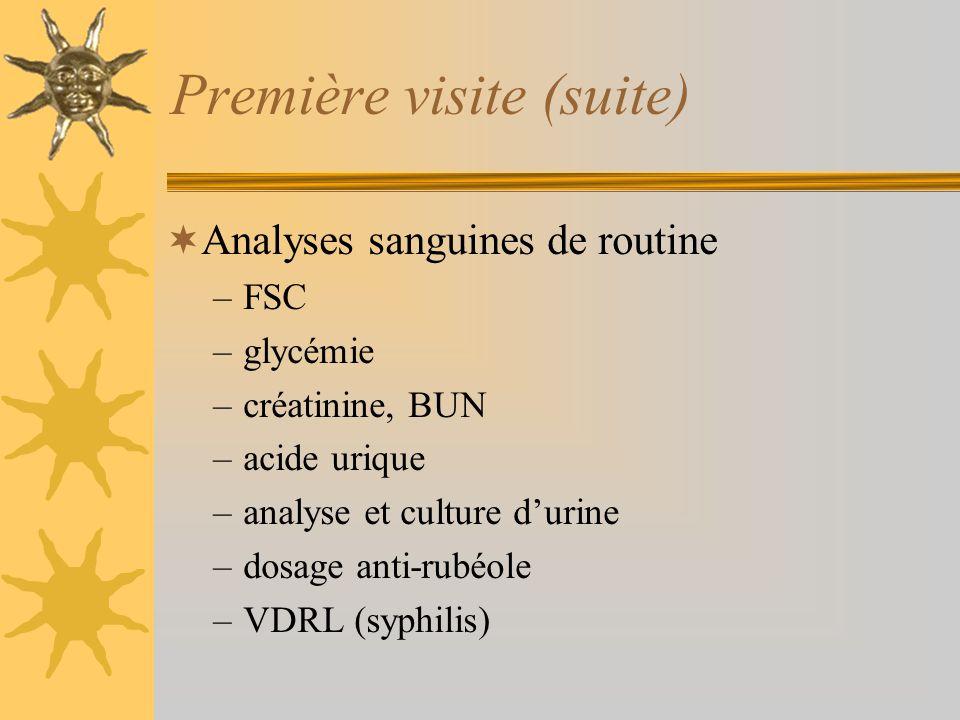 Première visite (suite) Analyses sanguines de routine –FSC –glycémie –créatinine, BUN –acide urique –analyse et culture durine –dosage anti-rubéole –V
