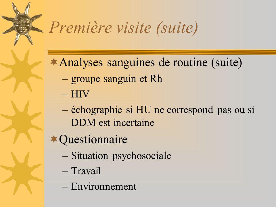 Première visite (suite) Analyses sanguines de routine (suite) –groupe sanguin et Rh –HIV –échographie si HU ne correspond pas ou si DDM est incertaine