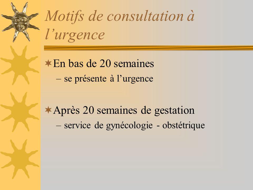 Motifs de consultation à lurgence En bas de 20 semaines –se présente à lurgence Après 20 semaines de gestation –service de gynécologie - obstétrique