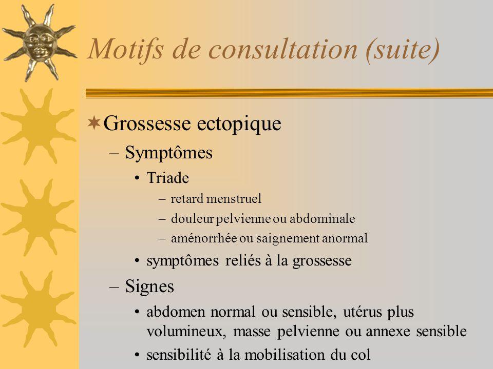 Motifs de consultation (suite) Grossesse ectopique –Symptômes Triade –retard menstruel –douleur pelvienne ou abdominale –aménorrhée ou saignement anor