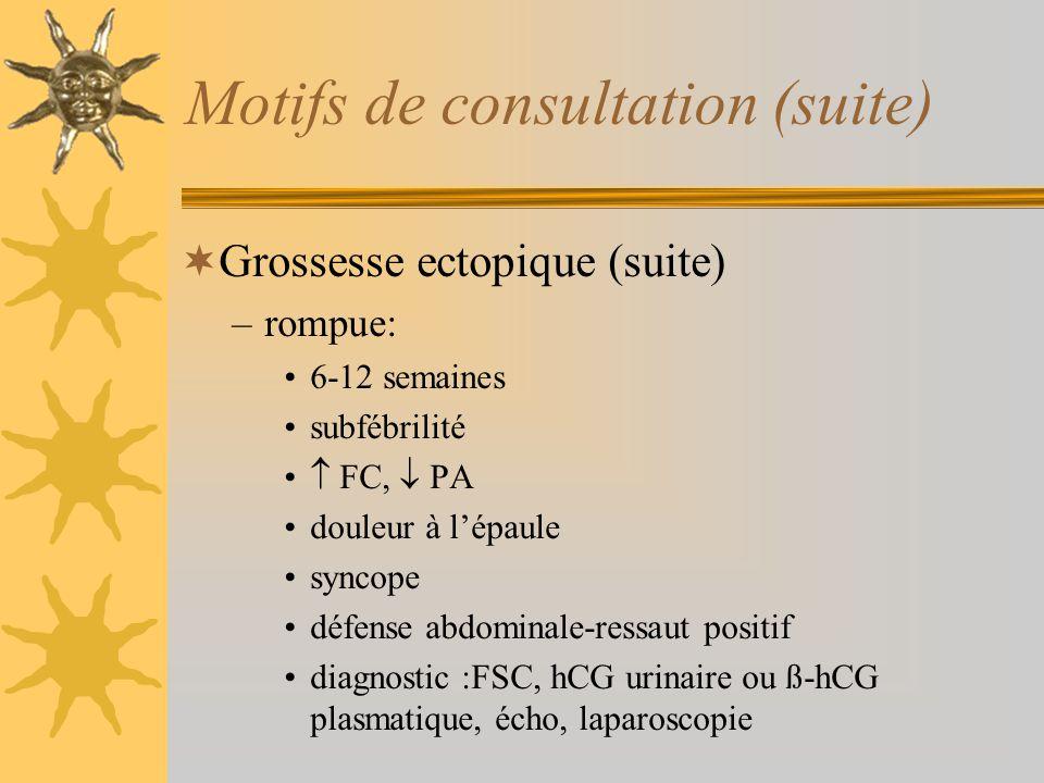 Motifs de consultation (suite) Grossesse ectopique (suite) –rompue: 6-12 semaines subfébrilité FC, PA douleur à lépaule syncope défense abdominale-res