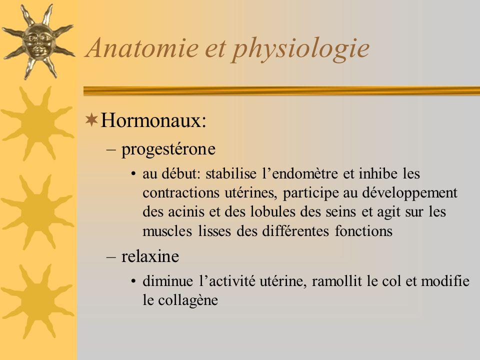 Anatomie et physiologie Hormonaux: –progestérone au début: stabilise lendomètre et inhibe les contractions utérines, participe au développement des ac