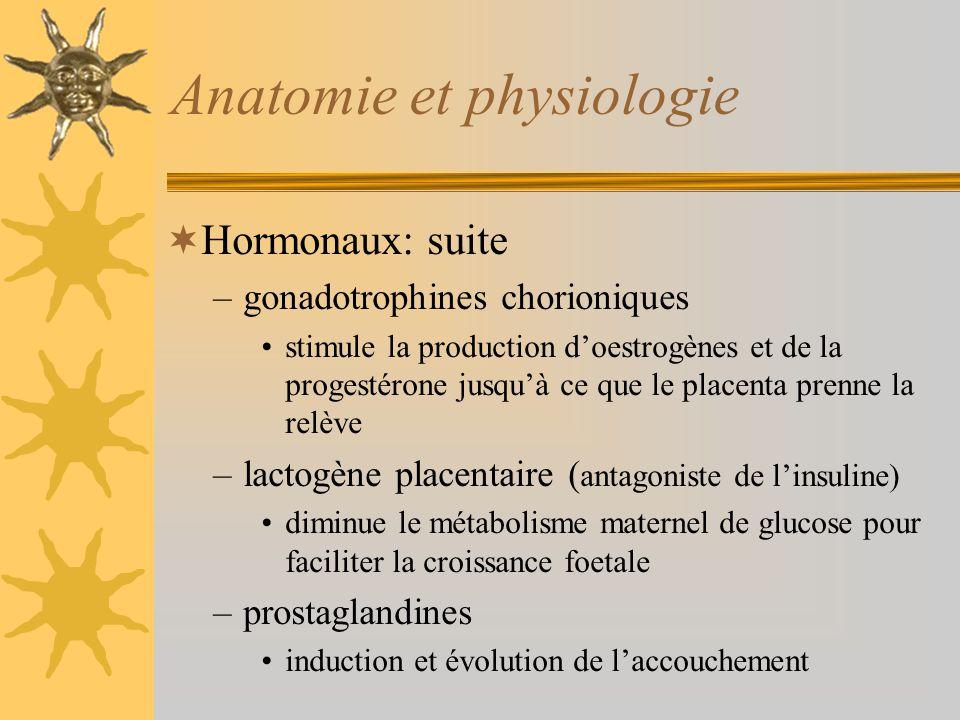 Anatomie et physiologie Hormonaux: suite –gonadotrophines chorioniques stimule la production doestrogènes et de la progestérone jusquà ce que le place