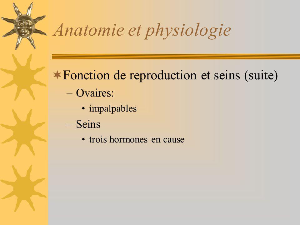 Anatomie et physiologie Fonction de reproduction et seins (suite) –Ovaires: impalpables –Seins trois hormones en cause