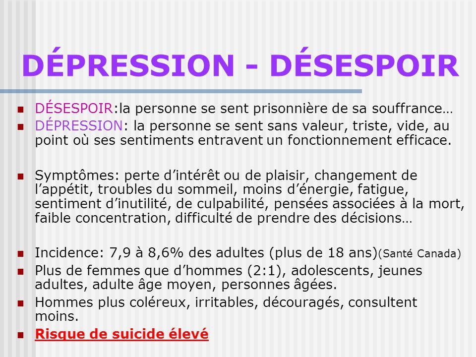 DÉPRESSION - DÉSESPOIR DÉSESPOIR:la personne se sent prisonnière de sa souffrance… DÉPRESSION: la personne se sent sans valeur, triste, vide, au point où ses sentiments entravent un fonctionnement efficace.