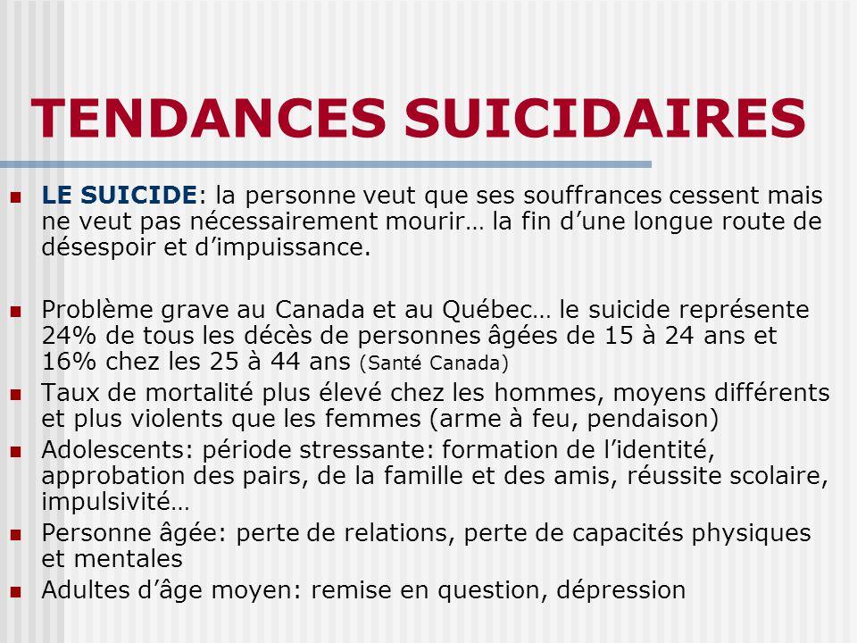 TENDANCES SUICIDAIRES LE SUICIDE: la personne veut que ses souffrances cessent mais ne veut pas nécessairement mourir… la fin dune longue route de désespoir et dimpuissance.