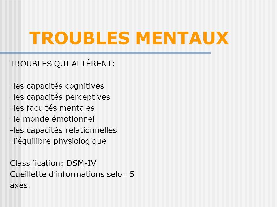 TROUBLES MENTAUX TROUBLES QUI ALTÈRENT: -les capacités cognitives -les capacités perceptives -les facultés mentales -le monde émotionnel -les capacités relationnelles -léquilibre physiologique Classification: DSM-IV Cueillette dinformations selon 5 axes.