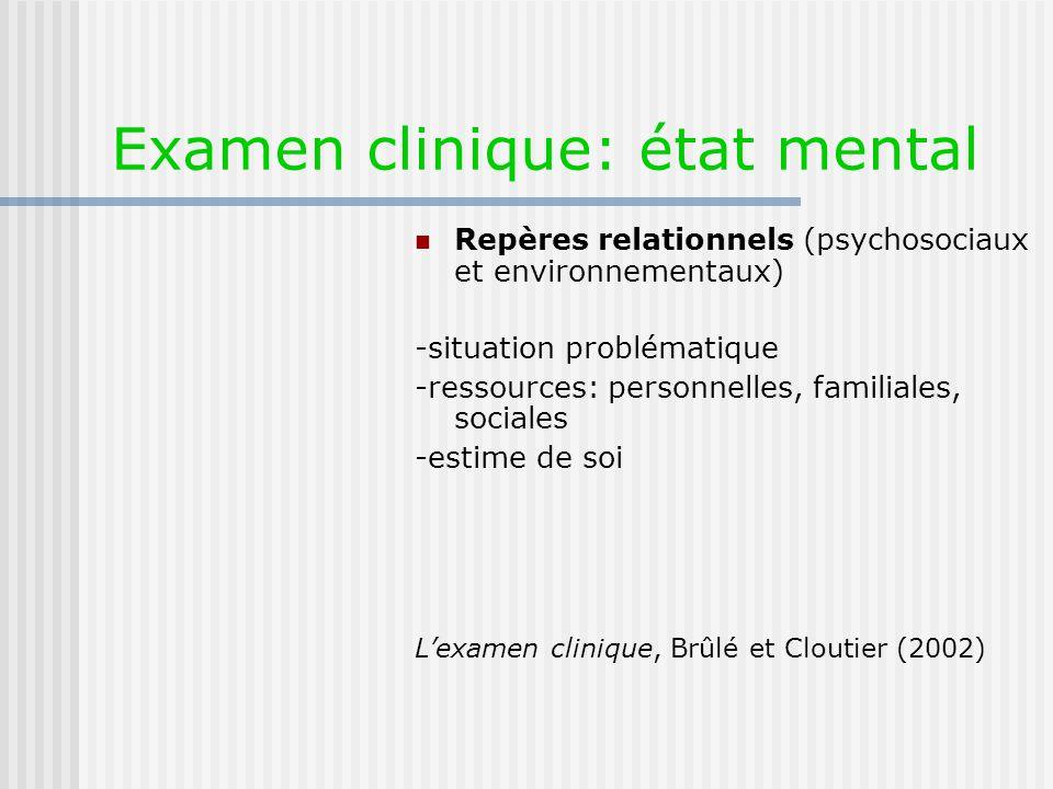 Examen clinique: état mental Repères relationnels (psychosociaux et environnementaux) -situation problématique -ressources: personnelles, familiales, sociales -estime de soi Lexamen clinique, Brûlé et Cloutier (2002)