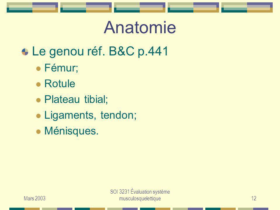 Mars 2003 SOI 3231 Évaluation système musculosquelettique12 Anatomie Le genou réf. B&C p.441 Fémur; Rotule Plateau tibial; Ligaments, tendon; Ménisque