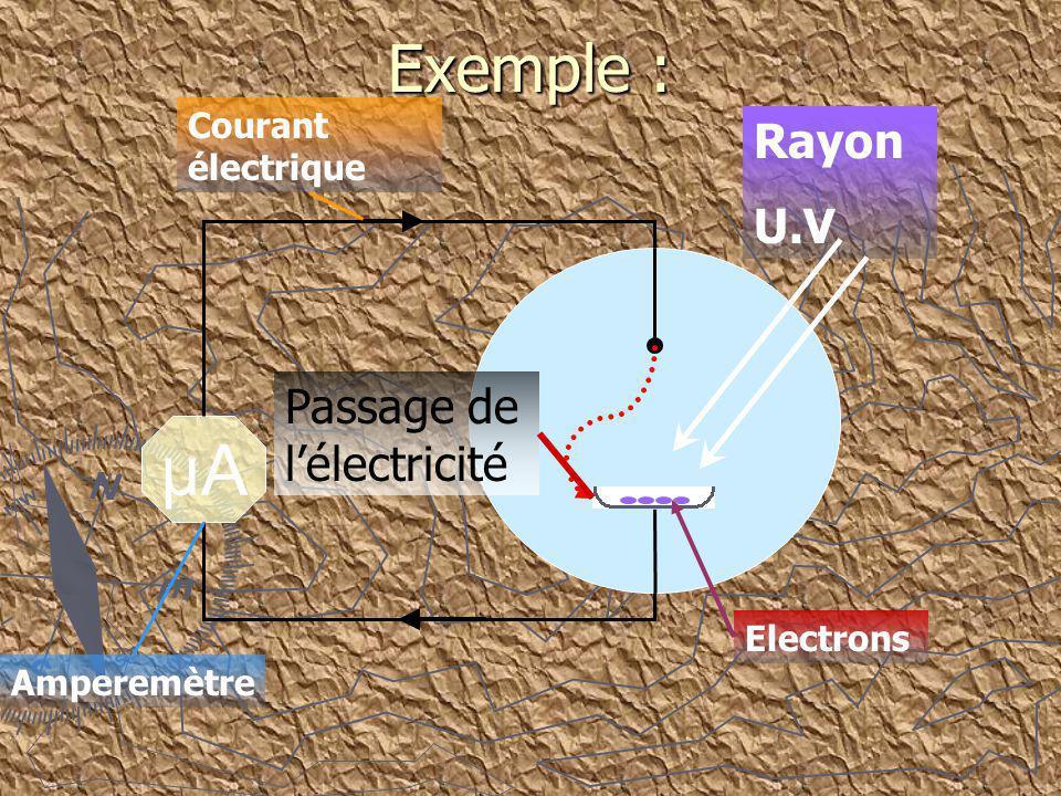 Exemple : µA Rayon U.V Electrons Passage de lélectricité Courant électrique Amperemètre