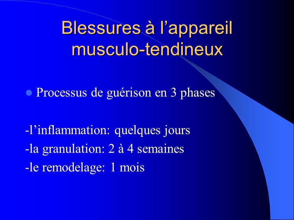 Blessures à lappareil musculo-tendineux Processus de guérison en 3 phases -linflammation: quelques jours -la granulation: 2 à 4 semaines -le remodelag