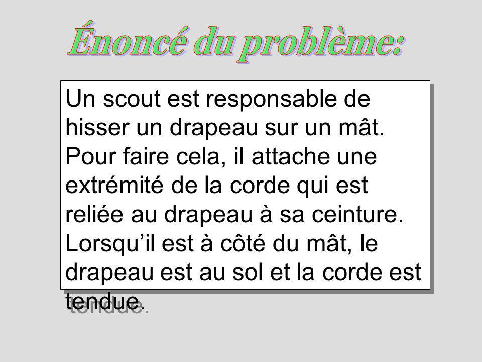 Situation 12: Le drapeau du scout Situation 12: Le drapeau du scout Equipe : Kaddour Bendouah Hafid Ait El Maati Noureddine Saidi Noureddine Kemili