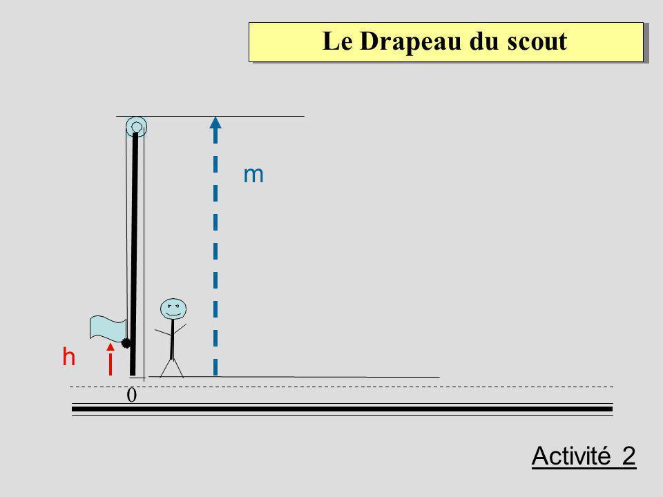 0 Le Drapeau du scout m h M en fonction de h Activité 2