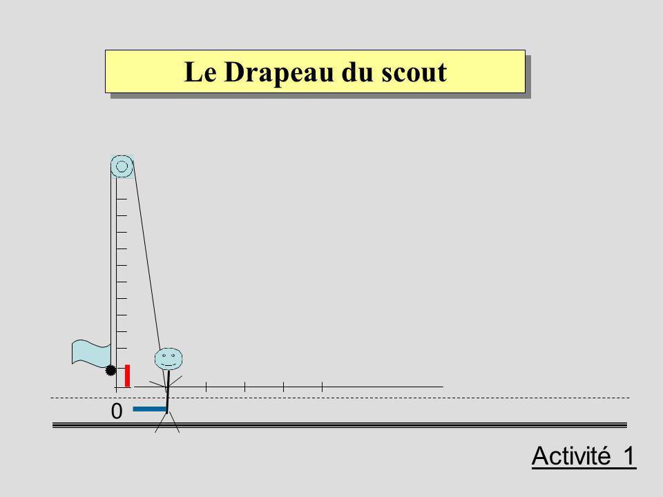 0 Le Drapeau du scout Activité 1