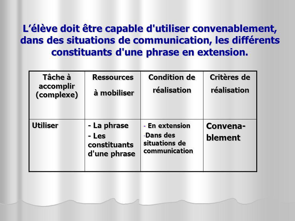 Lélève doit être capable d'utiliser convenablement, dans des situations de communication, les différents constituants d'une phrase en extension. Tâche