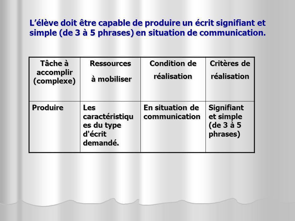 Lélève doit être capable de produire un écrit signifiant et simple (de 3 à 5 phrases) en situation de communication. Tâche à accomplir (complexe) Ress