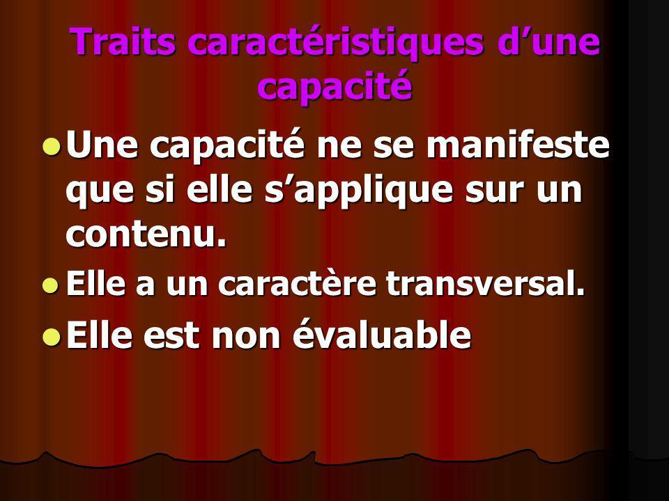 Traits caractéristiques dune capacité Une capacité ne se manifeste que si elle sapplique sur un contenu. Une capacité ne se manifeste que si elle sapp