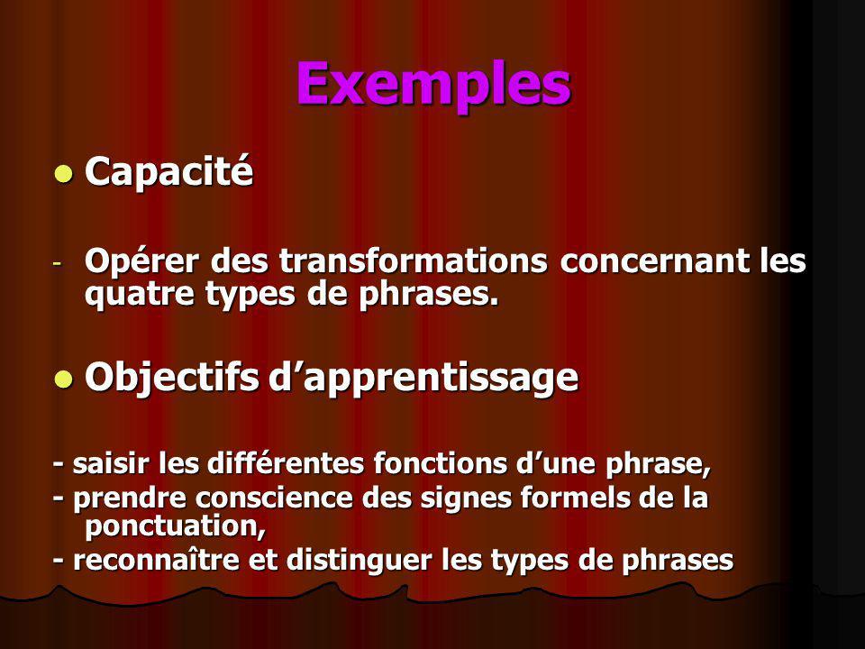 Exemples Capacité Capacité - Opérer des transformations concernant les quatre types de phrases. Objectifs dapprentissage Objectifs dapprentissage - sa