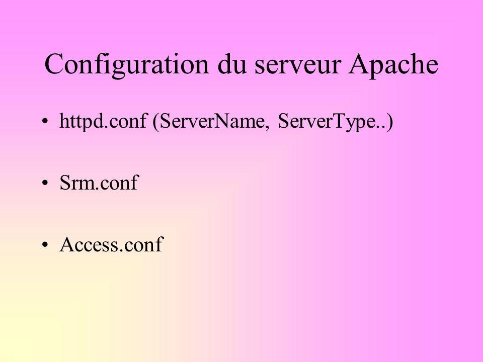 Configuration du serveur Apache httpd.conf (ServerName, ServerType..) Srm.conf Access.conf