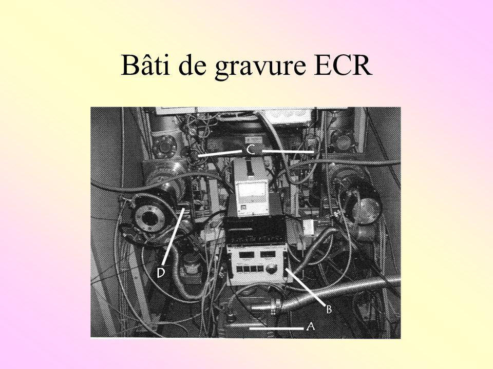 Bâti de gravure ECR