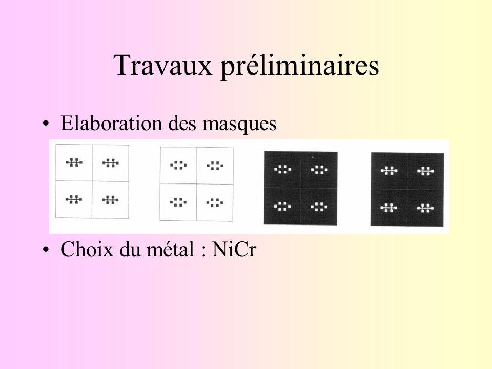 Travaux préliminaires Elaboration des masques Choix du métal : NiCr