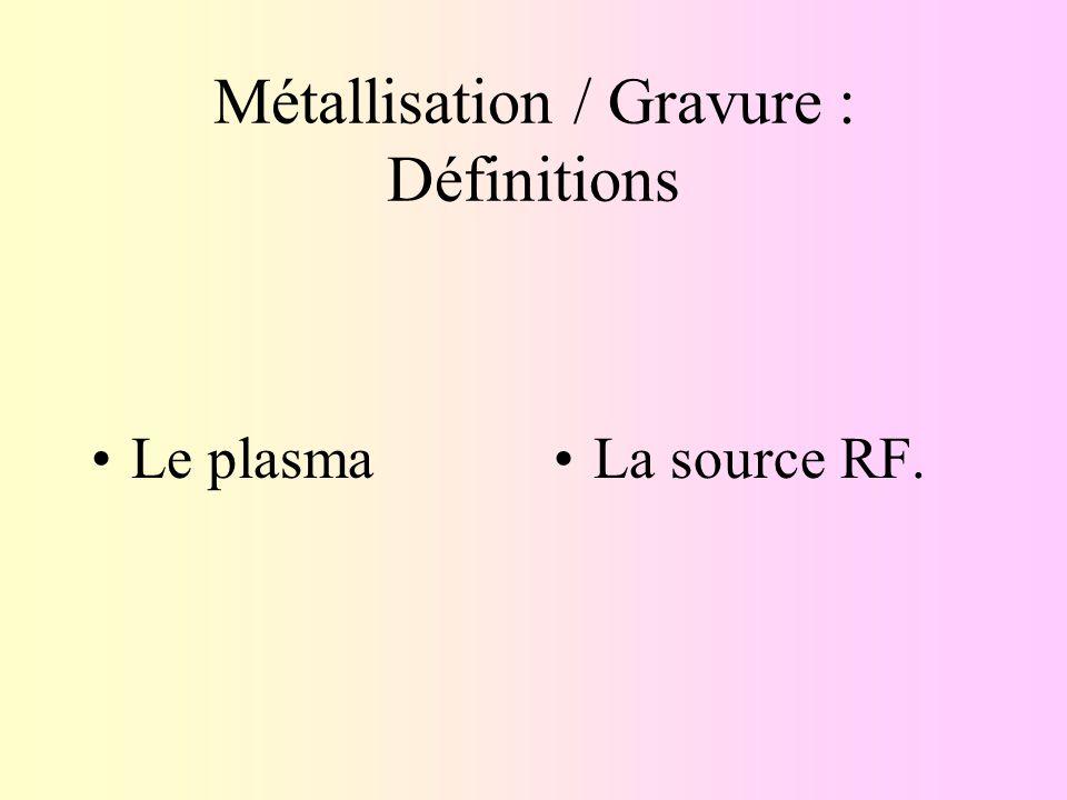Métallisation / Gravure : Définitions Le plasmaLa source RF.