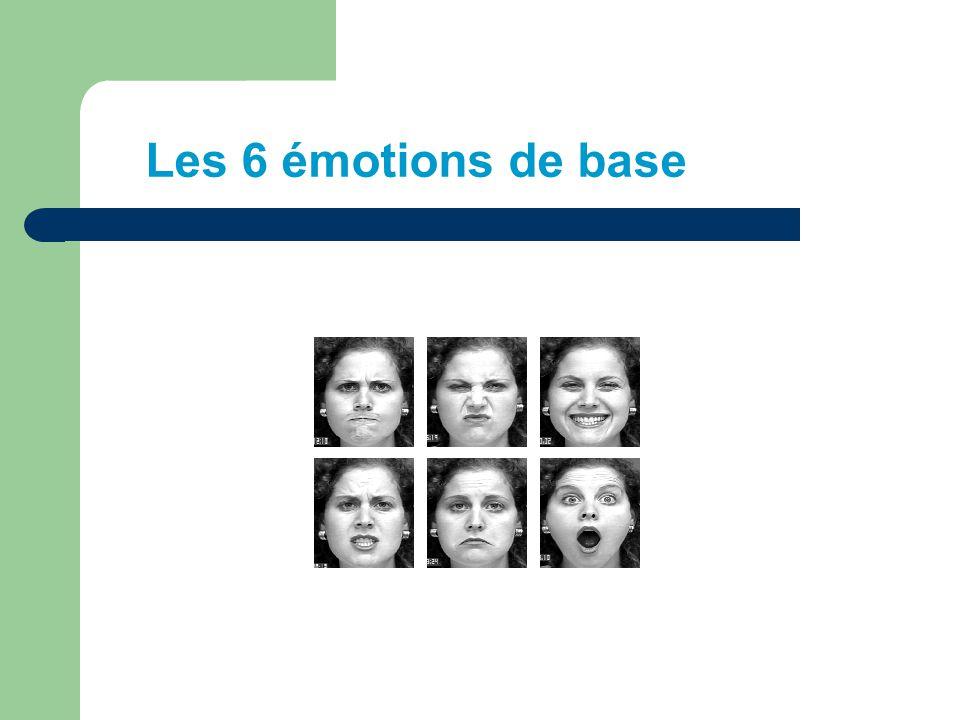 Les 6 émotions de base