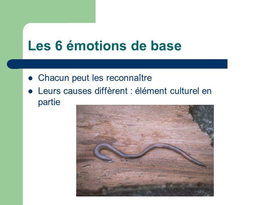 Les 6 émotions de base Chacun peut les reconnaître Leurs causes diffèrent : élément culturel en partie