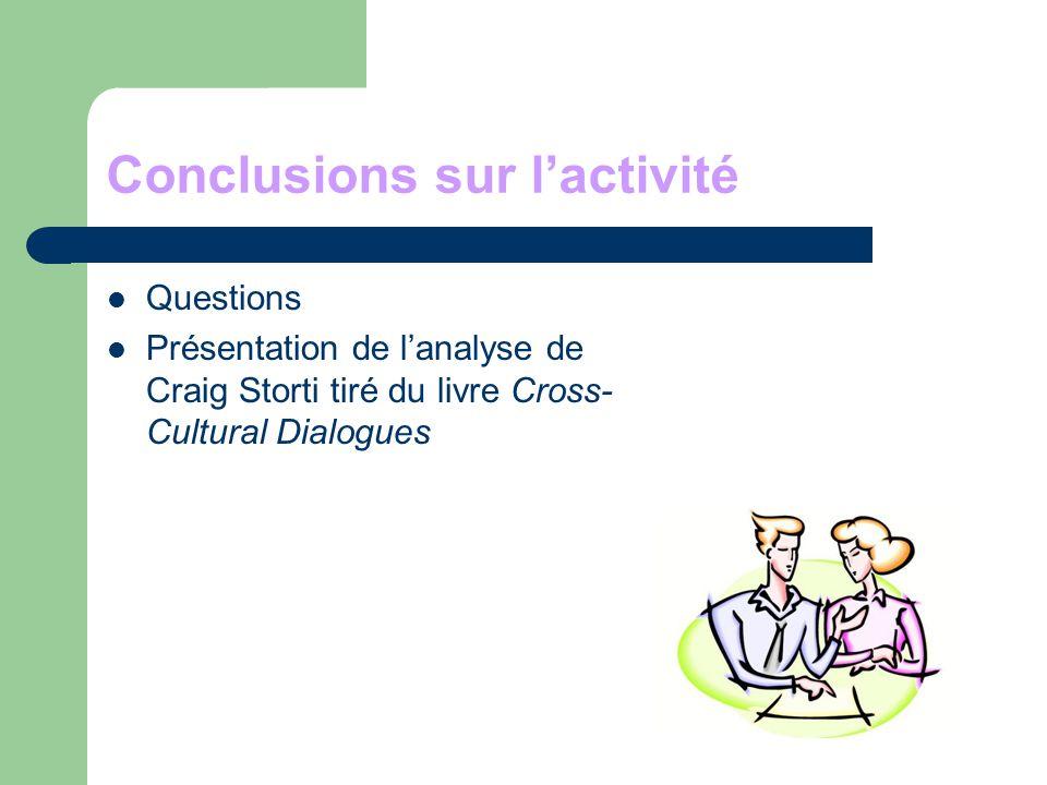 Conclusions sur lactivité Questions Présentation de lanalyse de Craig Storti tiré du livre Cross- Cultural Dialogues
