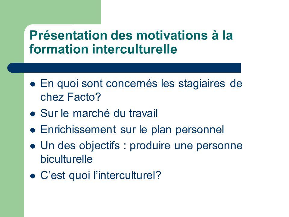 Présentation des motivations à la formation interculturelle En quoi sont concernés les stagiaires de chez Facto.