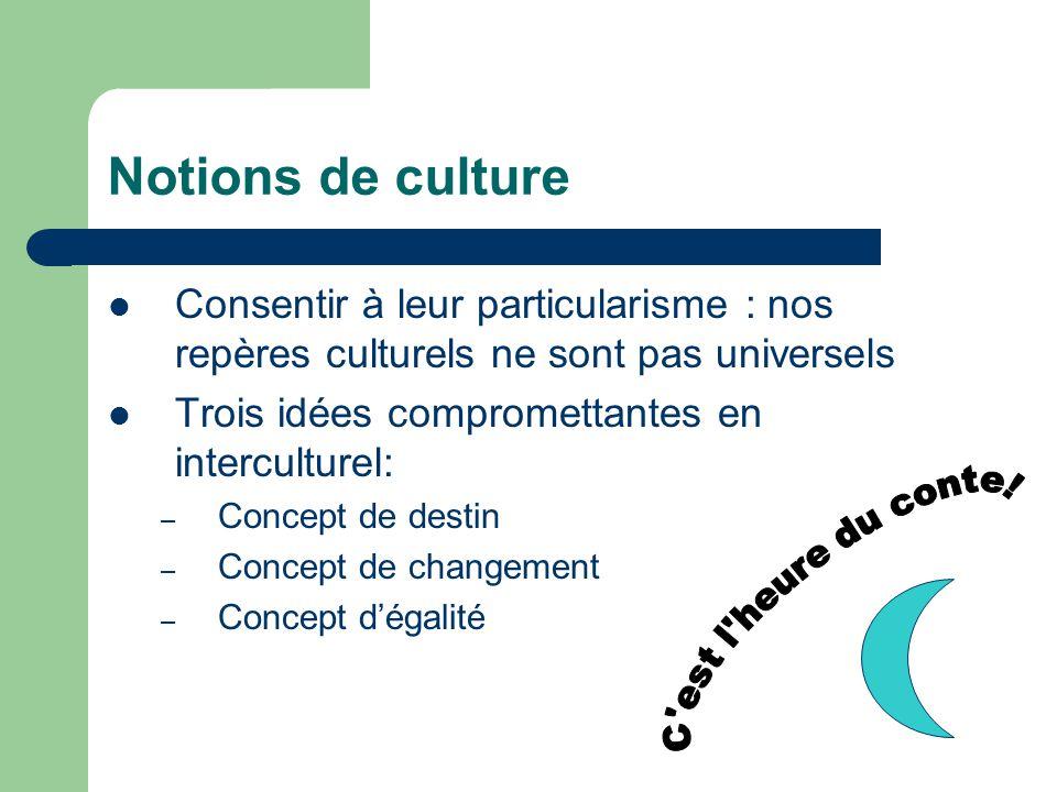 Notions de culture Consentir à leur particularisme : nos repères culturels ne sont pas universels Trois idées compromettantes en interculturel: – Concept de destin – Concept de changement – Concept dégalité
