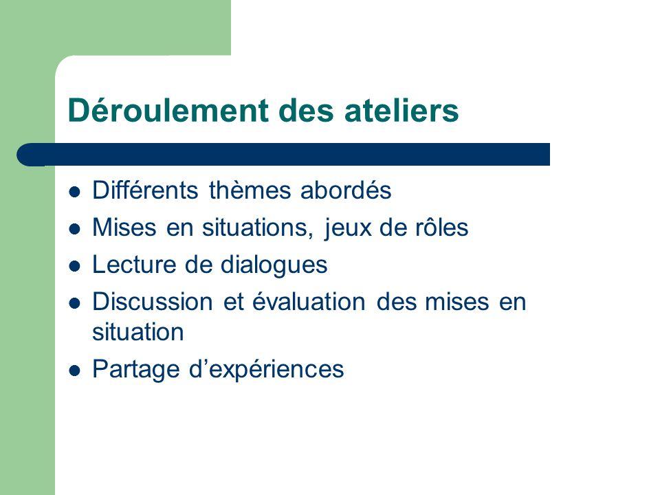 Déroulement des ateliers Différents thèmes abordés Mises en situations, jeux de rôles Lecture de dialogues Discussion et évaluation des mises en situation Partage dexpériences