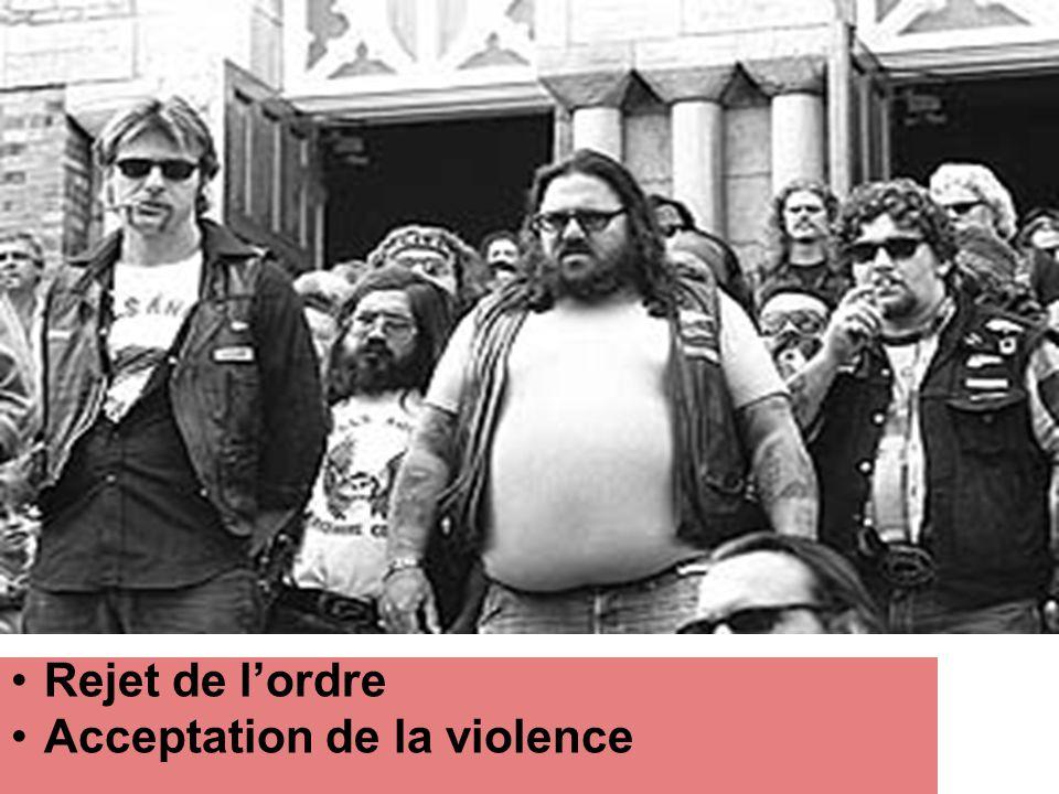Rejet de lordre Acceptation de la violence