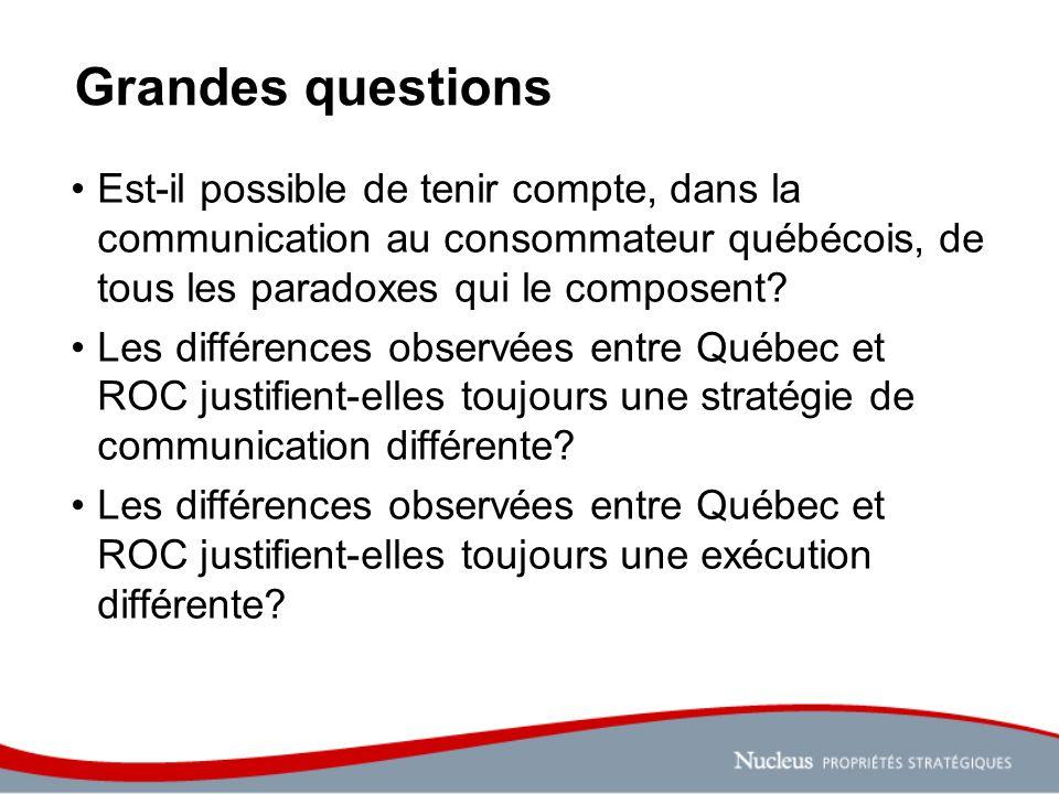Grandes questions Est-il possible de tenir compte, dans la communication au consommateur québécois, de tous les paradoxes qui le composent.