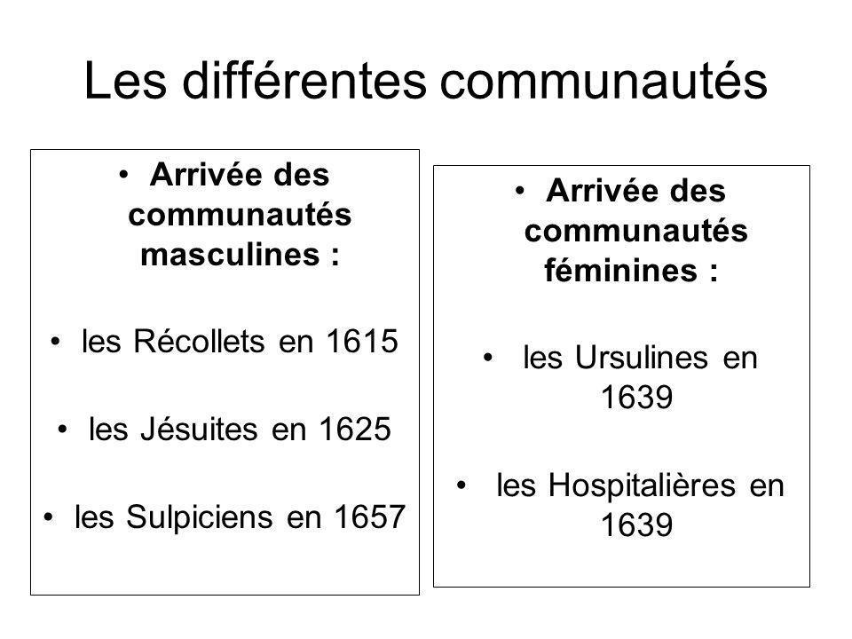 Les différentes communautés Arrivée des communautés masculines : les Récollets en 1615 les Jésuites en 1625 les Sulpiciens en 1657 Arrivée des communa