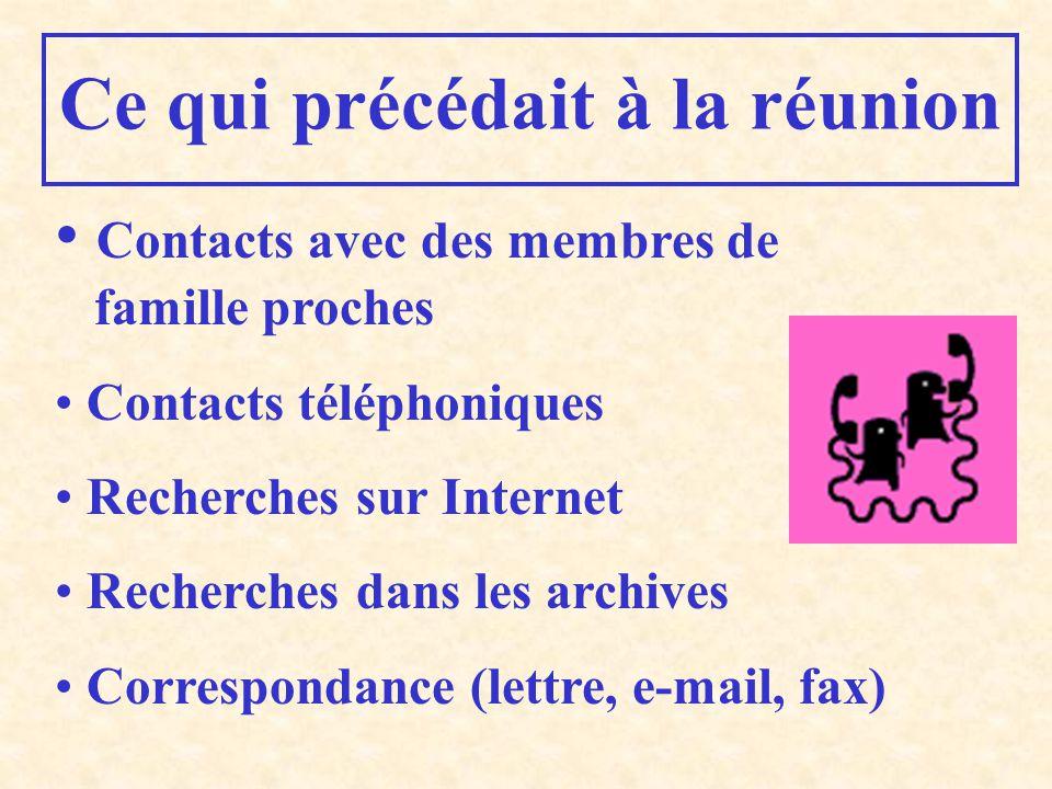 Ce qui précédait à la réunion Contacts avec des membres de famille proches Contacts téléphoniques Recherches sur Internet Recherches dans les archives Correspondance (lettre, e-mail, fax)