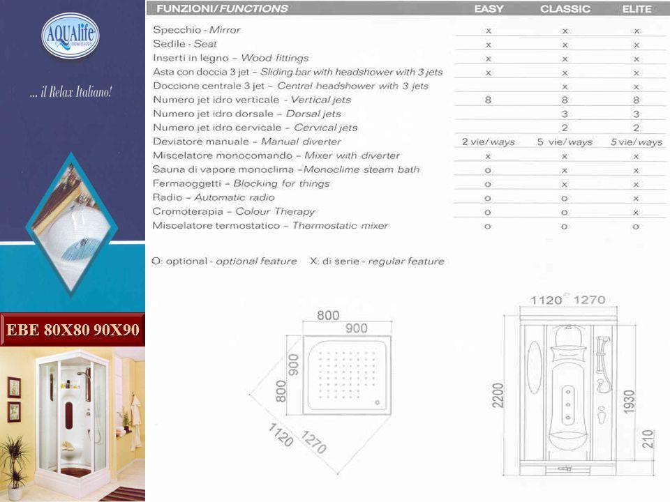 Ebe- Caractéristiques EBE 80X80 90X90