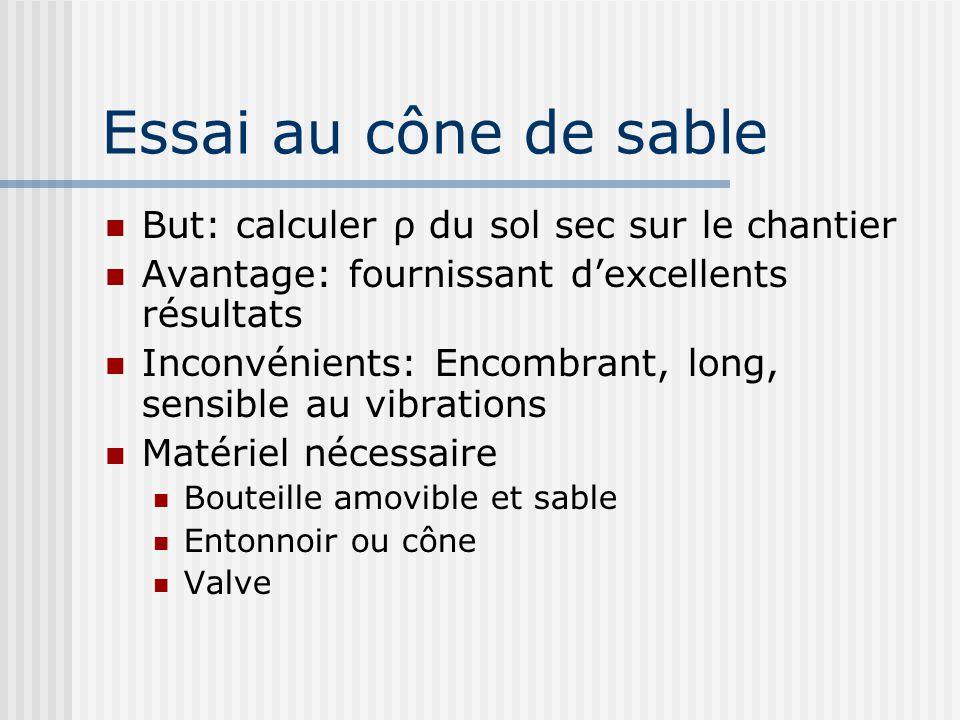 Description de lessai 3 étapes Létalonnage du sable; Létalonnage du cône de sable; La détermination de ρ sèche au chantier