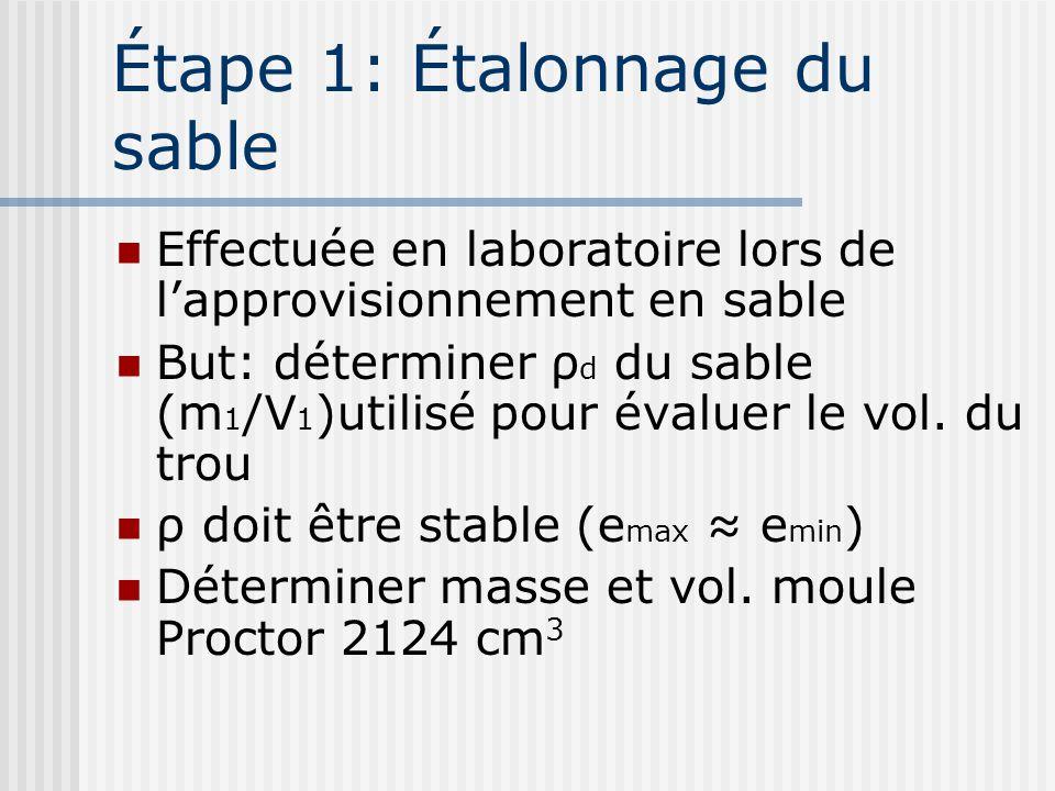 Étape 1: Étalonnage du sable Effectuée en laboratoire lors de lapprovisionnement en sable But: déterminer ρ d du sable (m 1 /V 1 )utilisé pour évaluer