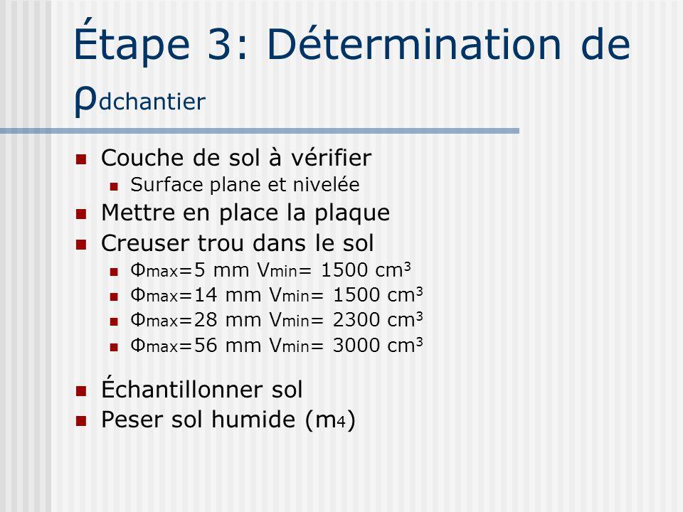 Étape 3: Détermination de ρ dchantier Couche de sol à vérifier Surface plane et nivelée Mettre en place la plaque Creuser trou dans le sol Φ max =5 mm