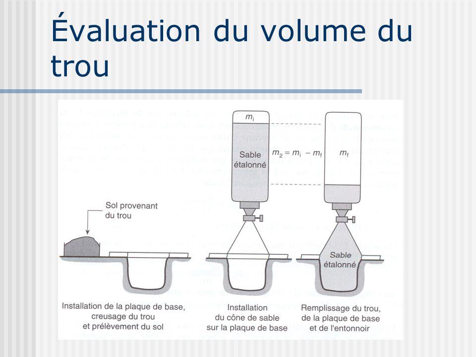 Évaluation du volume du trou(suite) et D c Volume du trou (V 2 ) V 2 = (m 2 – m 3 )/ρ dsable ρ hchantier = m 4 /V 2 w = (m 4 – m s )/m s ρ dchantier = ρ hchantier /(1+w) D c = ρ dchantier /ρ dmaxPc