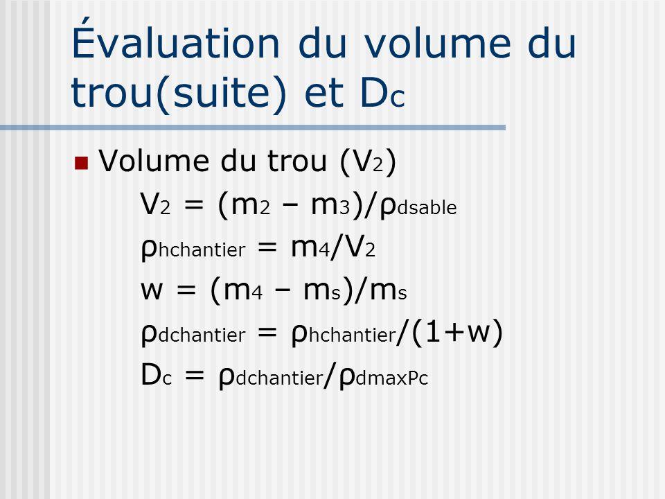 Évaluation du volume du trou(suite) et D c Volume du trou (V 2 ) V 2 = (m 2 – m 3 )/ρ dsable ρ hchantier = m 4 /V 2 w = (m 4 – m s )/m s ρ dchantier =