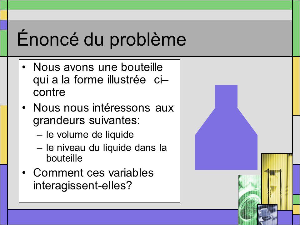 Énoncé du problème Nous avons une bouteille qui a la forme illustrée ci– contre Nous nous intéressons aux grandeurs suivantes: –le volume de liquide –le niveau du liquide dans la bouteille Comment ces variables interagissent-elles?