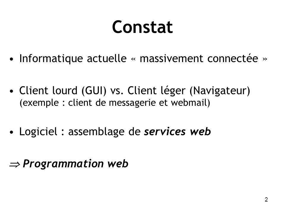 2 Constat Informatique actuelle « massivement connectée » Client lourd (GUI) vs. Client léger (Navigateur) (exemple : client de messagerie et webmail)