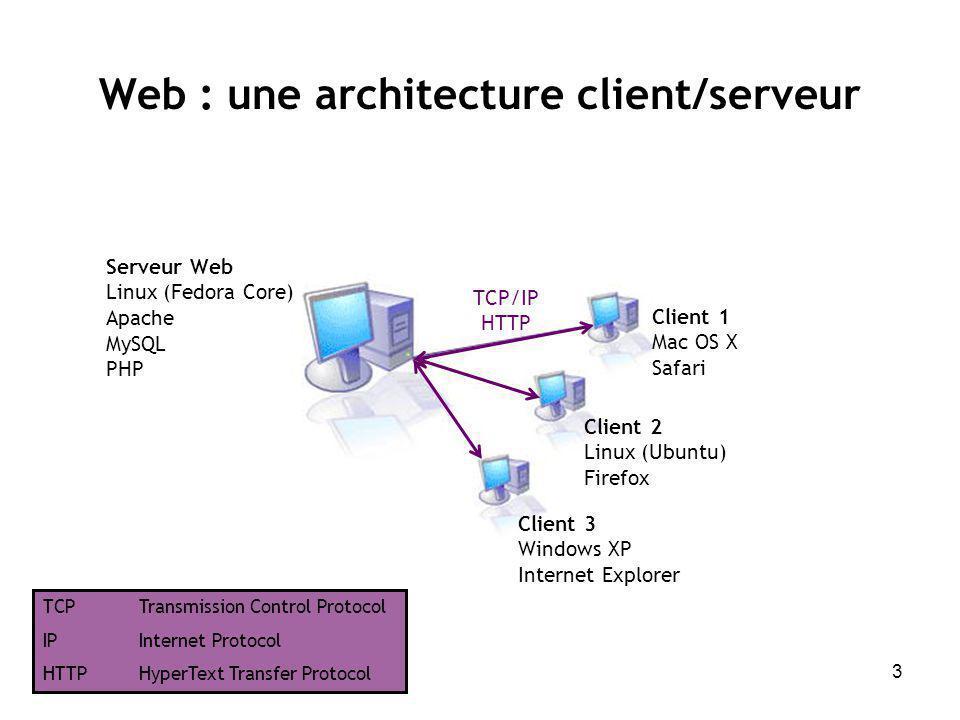 3 Web : une architecture client/serveur Client 1 Mac OS X Safari Client 2 Linux (Ubuntu) Firefox Client 3 Windows XP Internet Explorer Serveur Web Lin